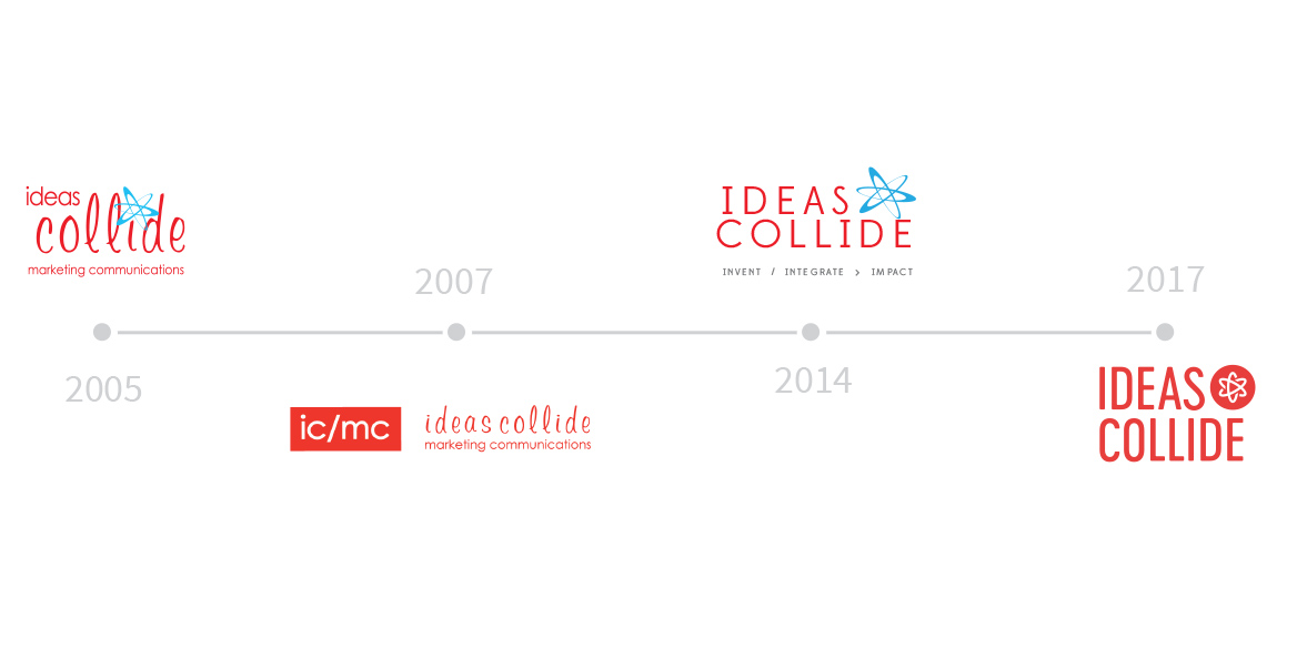 Timeline of Ideas Collide logos